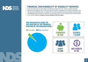 Financial Sustainability of Disability Services Factsheet
