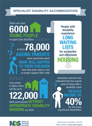 Housing Factsheet