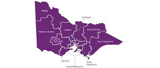 Operational Plan For Victorian Transition To The Ndis Released